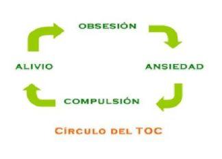 circuloobsesion